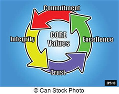 Moral and spiritual values essay